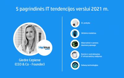 5 pagrindinės IT tendencijos verslui 2021